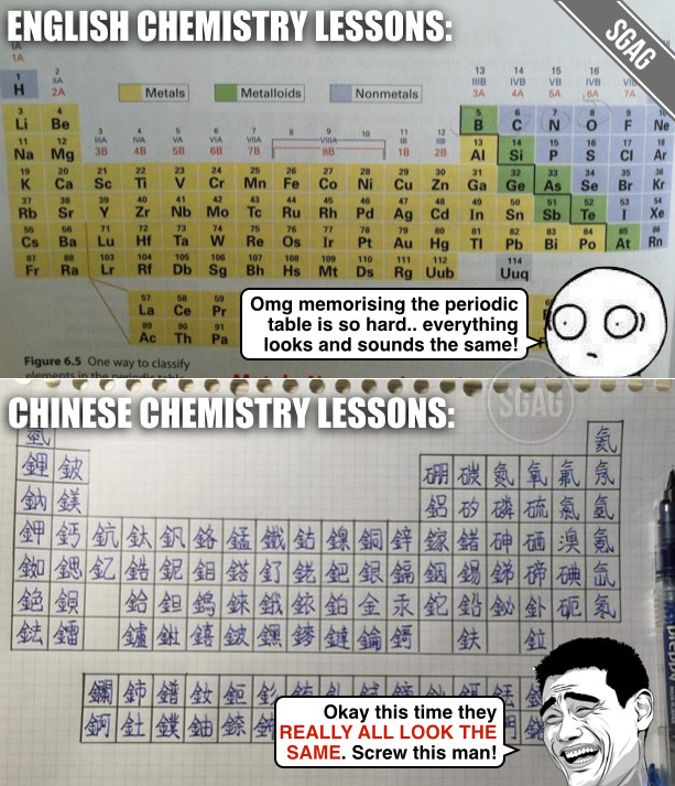 If You Thought The Periodic Table Was Hard To Memorise You Should